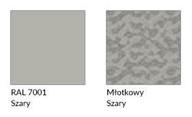 technologia kolory farb RAL_7001