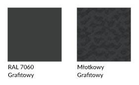 technologia kolory farb RAL_7060