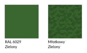 technologia kolory farb RAL_6029
