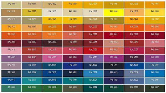 technologia kolory farb paleta RAL